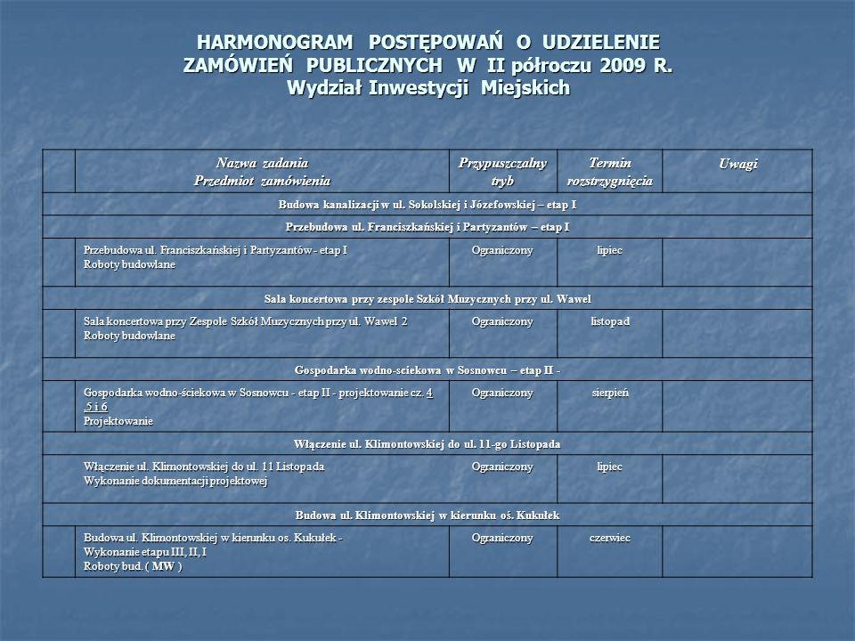HARMONOGRAM POSTĘPOWAŃ O UDZIELENIE ZAMÓWIEŃ PUBLICZNYCH W II półroczu 2009 R. Wydział Inwestycji Miejskich