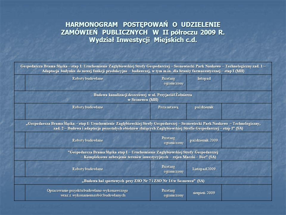"""""""Budowa hal sportowych przy ZSO Nr 7 i ZSO Nr 14 w Sosnowcu (SA)"""