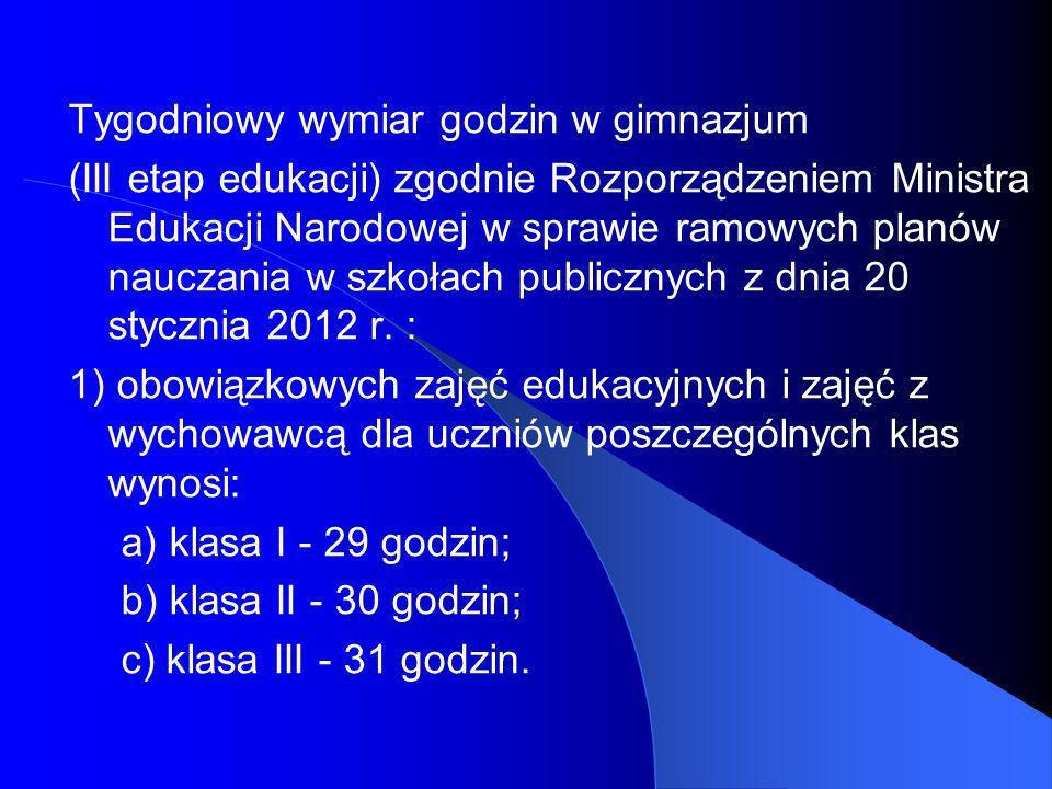 Tygodniowy wymiar godzin w gimnazjum