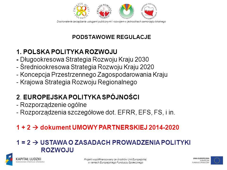 POLSKA POLITYKA ROZWOJU