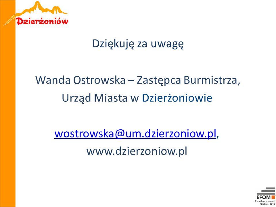 Urząd Miasta w Dzierżoniowie wostrowska@um.dzierzoniow.pl,