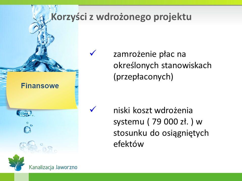 Korzyści z wdrożonego projektu