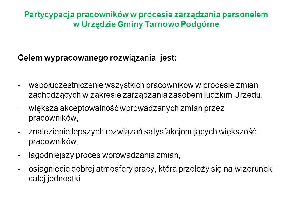 Partycypacja pracowników w procesie zarządzania personelem w Urzędzie Gminy Tarnowo Podgórne