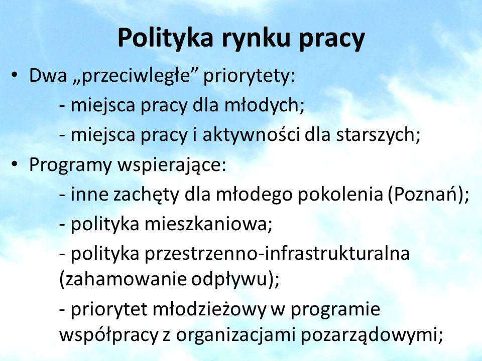 """Polityka rynku pracy Dwa """"przeciwległe priorytety:"""