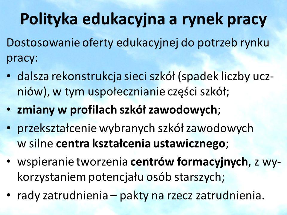 Polityka edukacyjna a rynek pracy