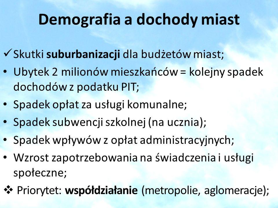 Demografia a dochody miast