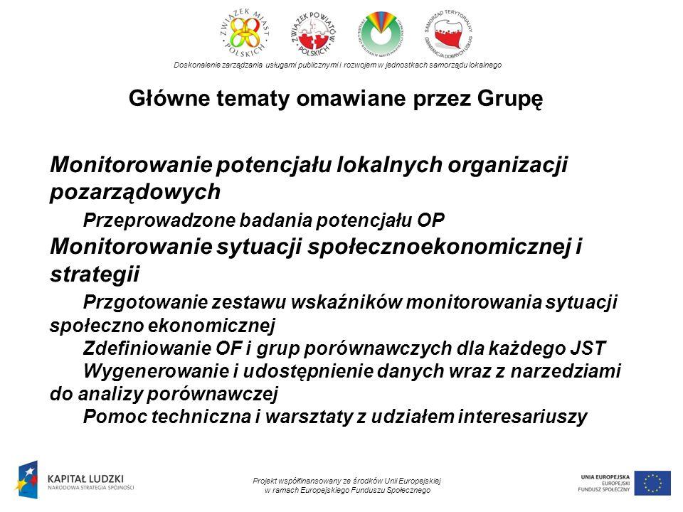 Główne tematy omawiane przez Grupę