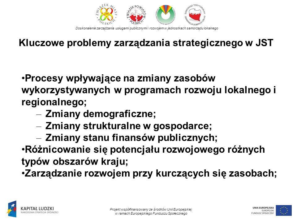 Kluczowe problemy zarządzania strategicznego w JST