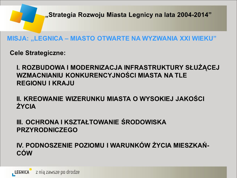 """Strategia Rozwoju Miasta Legnicy na lata 2004-2014"