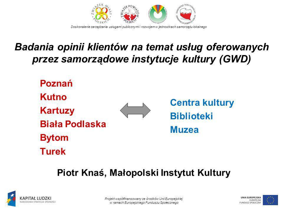 Piotr Knaś, Małopolski Instytut Kultury