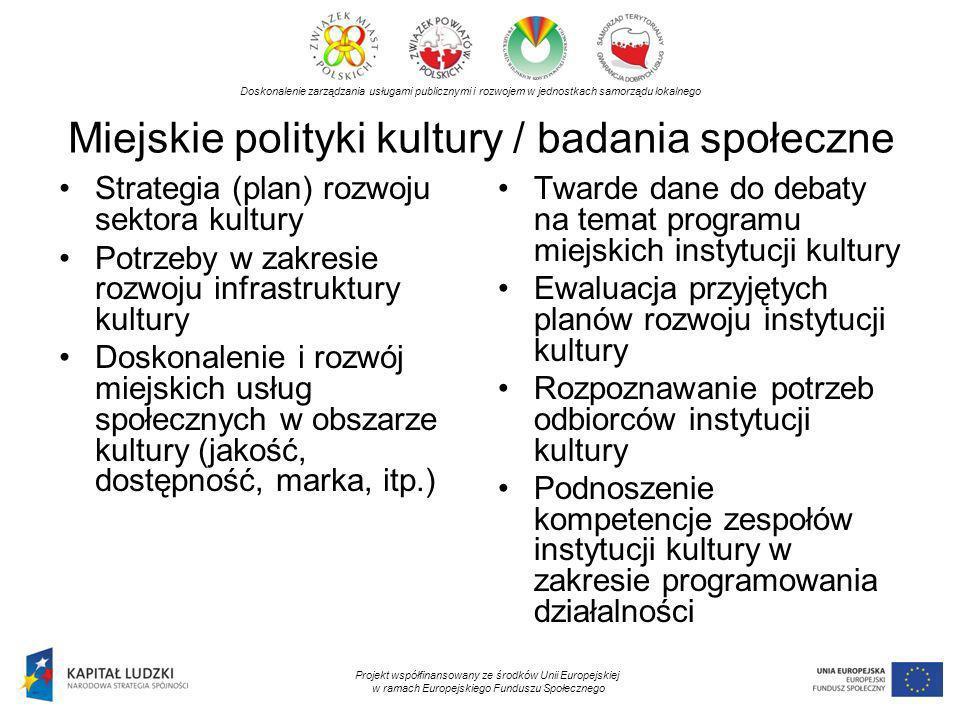 Miejskie polityki kultury / badania społeczne
