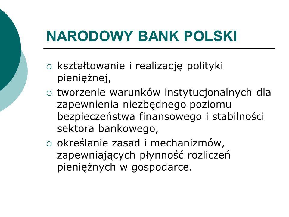 NARODOWY BANK POLSKI kształtowanie i realizację polityki pieniężnej,