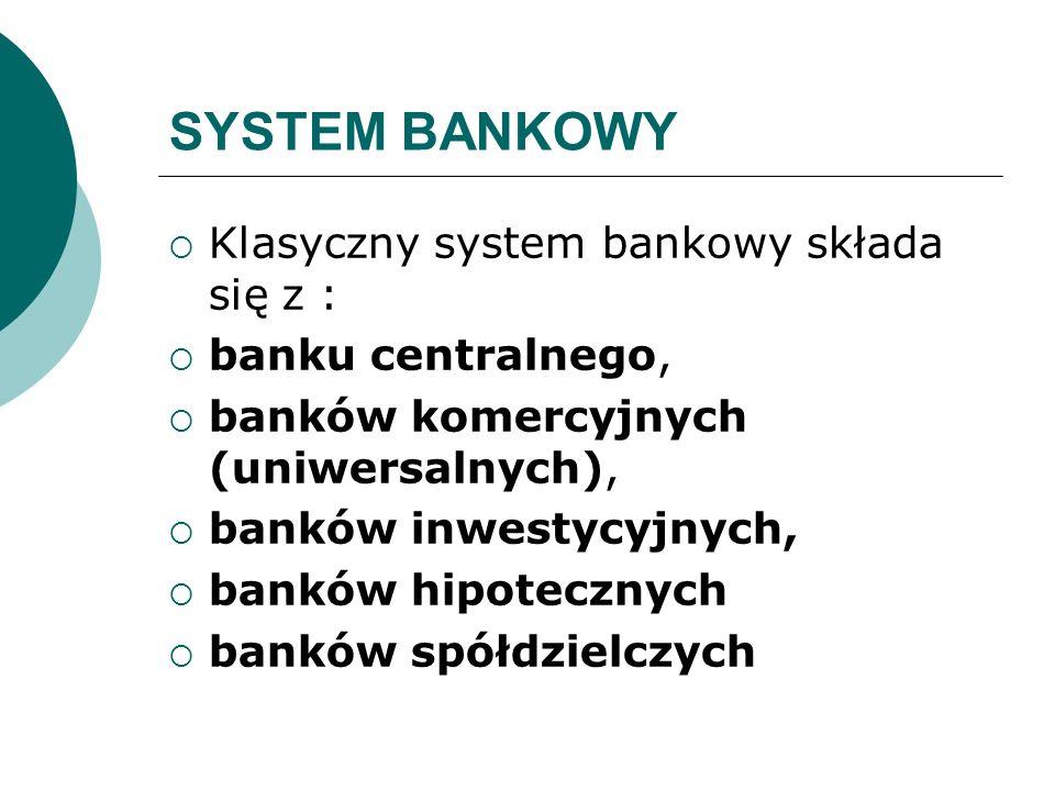 SYSTEM BANKOWY Klasyczny system bankowy składa się z :