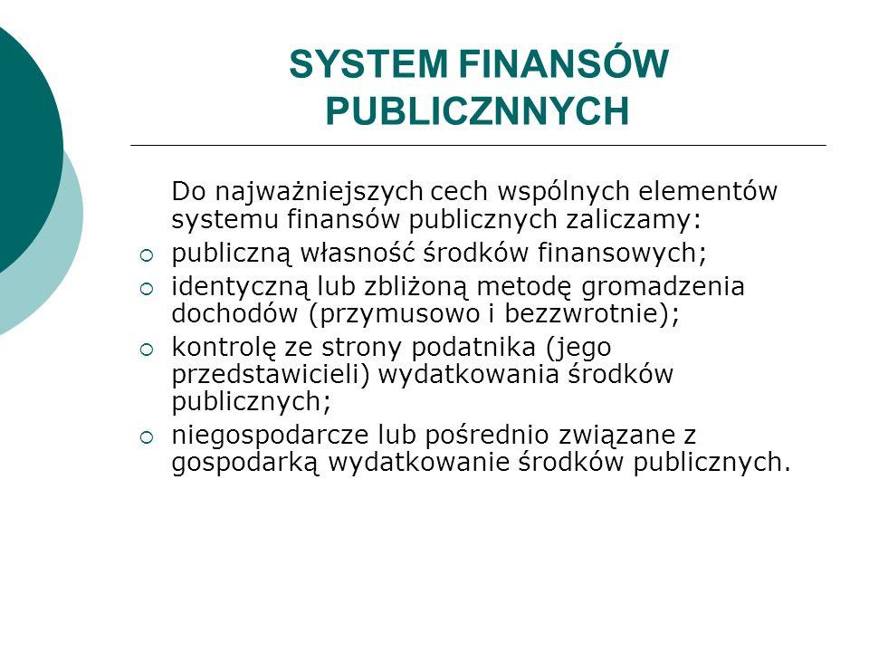 SYSTEM FINANSÓW PUBLICZNNYCH