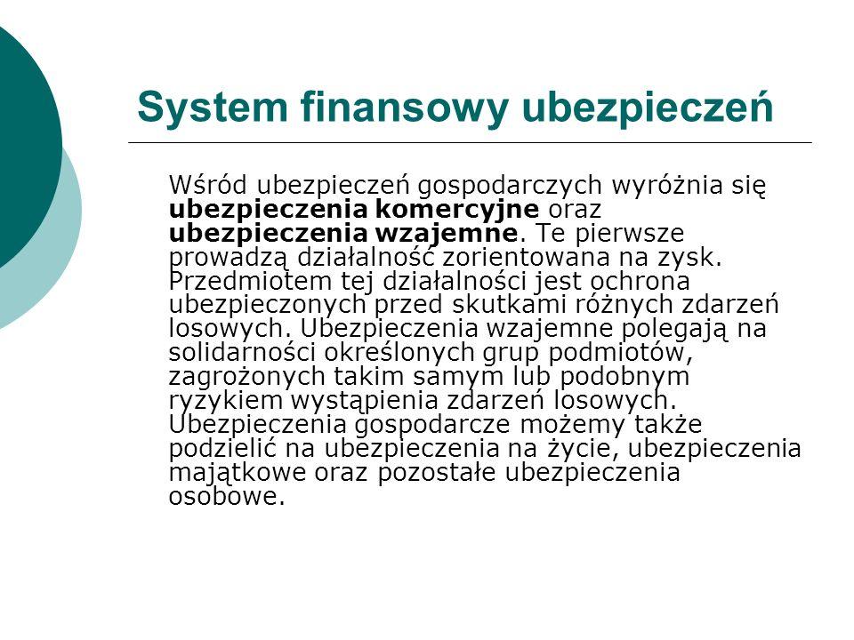 System finansowy ubezpieczeń
