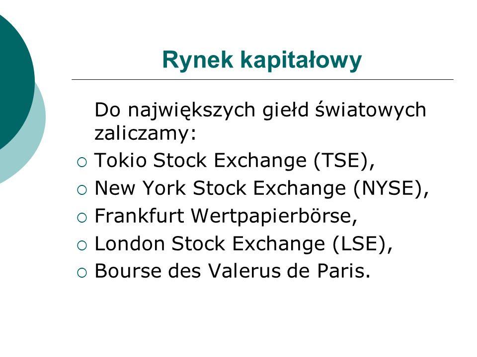Rynek kapitałowy Do największych giełd światowych zaliczamy: