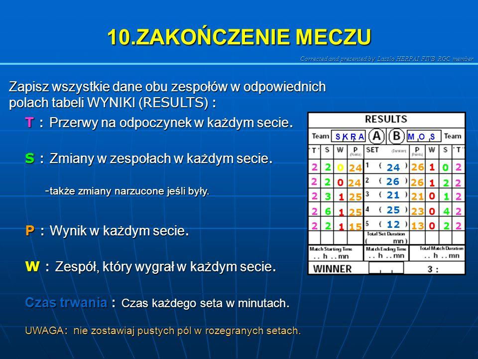 10.ZAKOŃCZENIE MECZU Zapisz wszystkie dane obu zespołów w odpowiednich polach tabeli WYNIKI (RESULTS) :