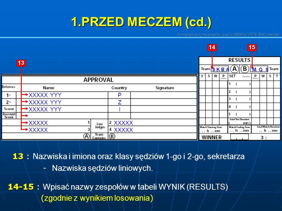 1.PRZED MECZEM (cd.) 14. 15. 13. S K R A. M O S. XXXXX YYY. P. Z. I. XXXXX. XXXXX. XXXXX.