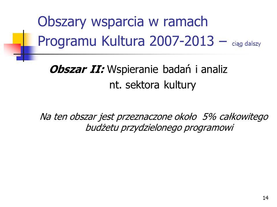 Obszary wsparcia w ramach Programu Kultura 2007-2013 – ciąg dalszy
