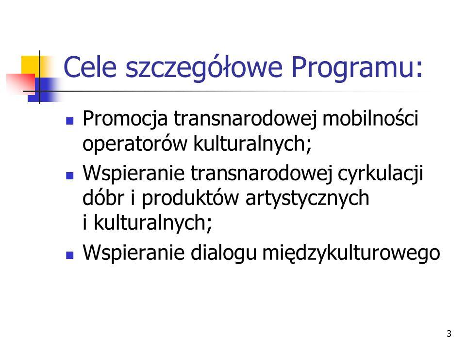 Cele szczegółowe Programu: