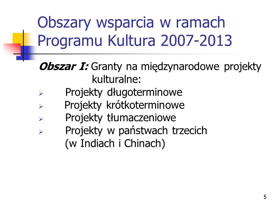 Obszary wsparcia w ramach Programu Kultura 2007-2013
