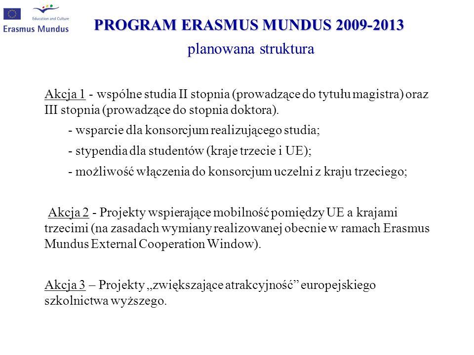 PROGRAM ERASMUS MUNDUS 2009-2013 planowana struktura