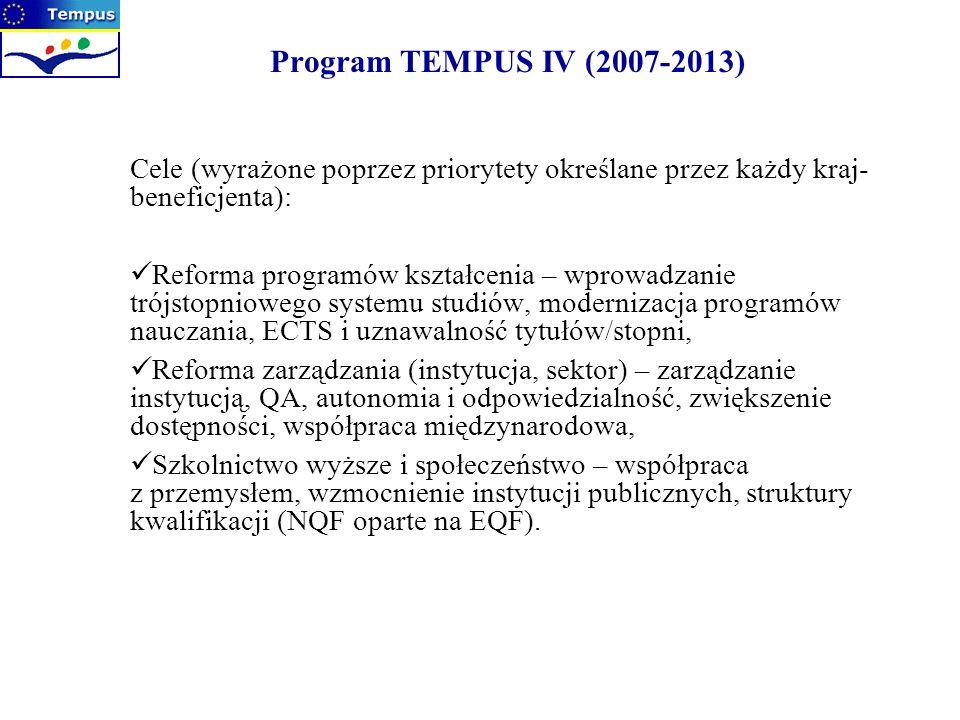 Program TEMPUS IV (2007-2013) Cele (wyrażone poprzez priorytety określane przez każdy kraj-beneficjenta):