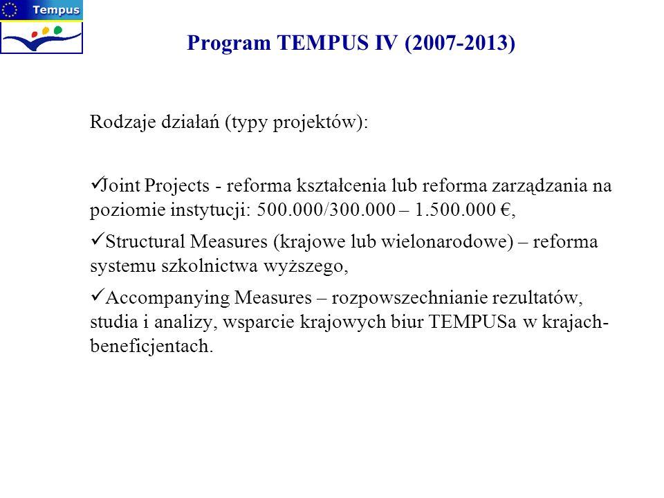 Program TEMPUS IV (2007-2013) Rodzaje działań (typy projektów):