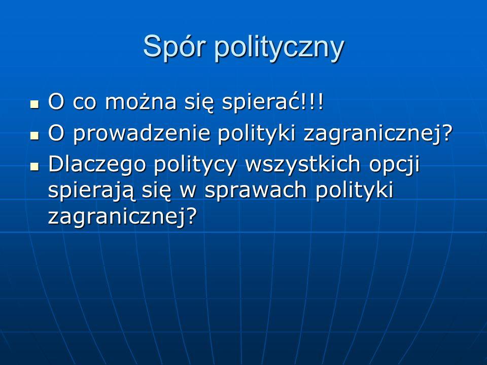 Spór polityczny O co można się spierać!!!