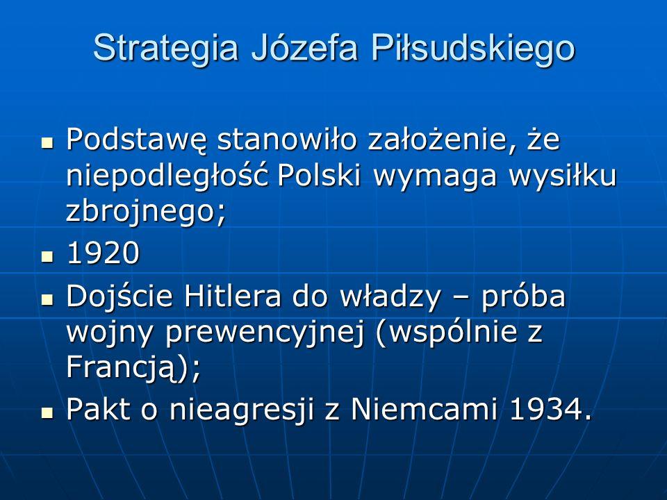 Strategia Józefa Piłsudskiego