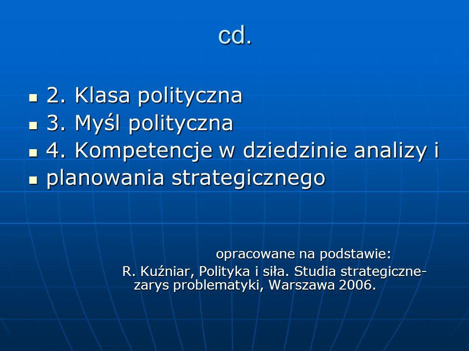 cd. 2. Klasa polityczna 3. Myśl polityczna