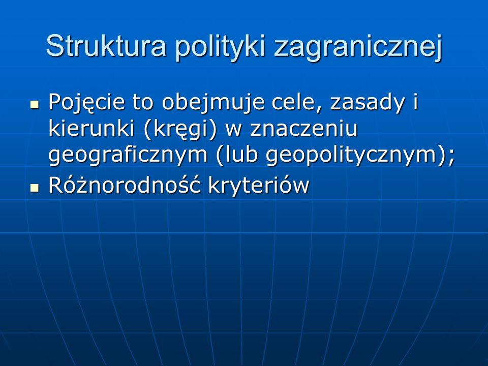 Struktura polityki zagranicznej