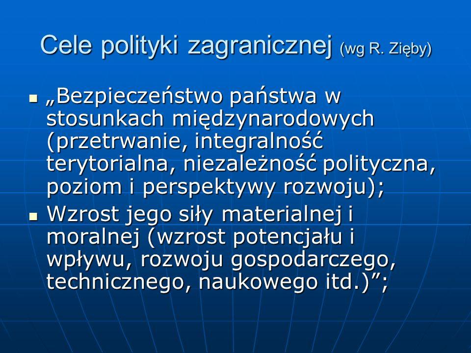 Cele polityki zagranicznej (wg R. Zięby)