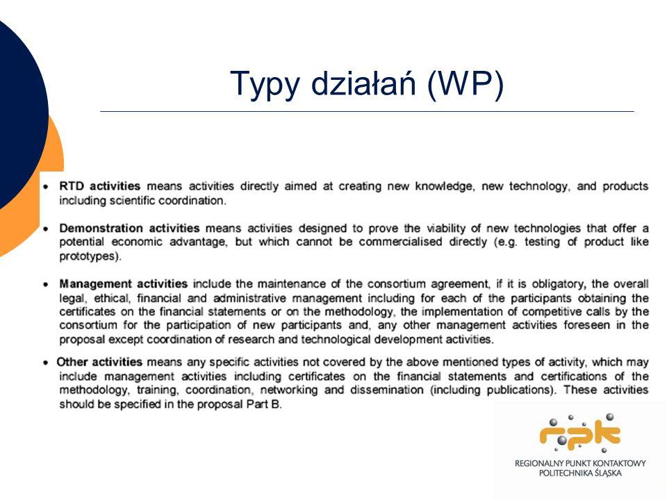 Typy działań (WP)