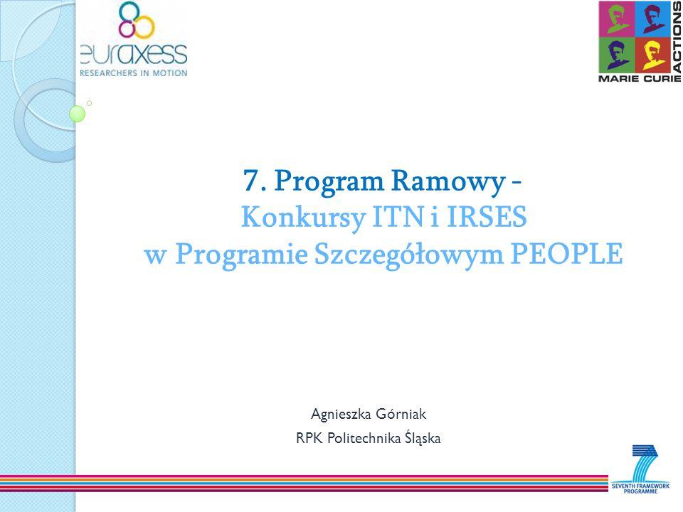 Agnieszka Górniak RPK Politechnika Śląska