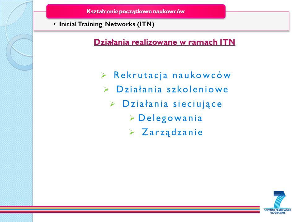 Działania realizowane w ramach ITN
