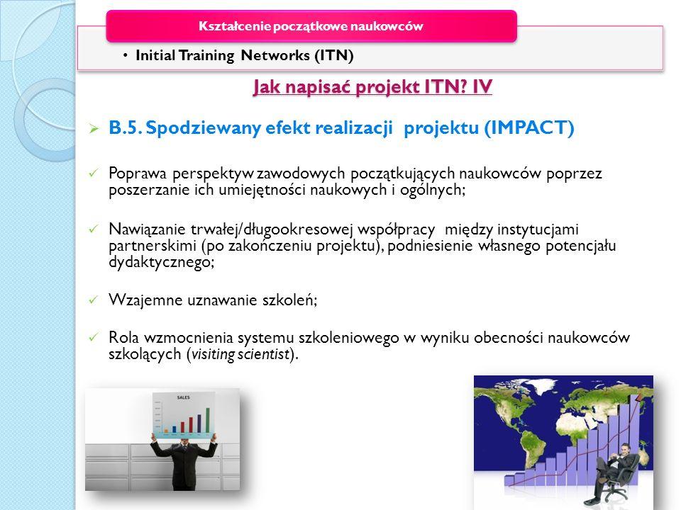 Jak napisać projekt ITN IV