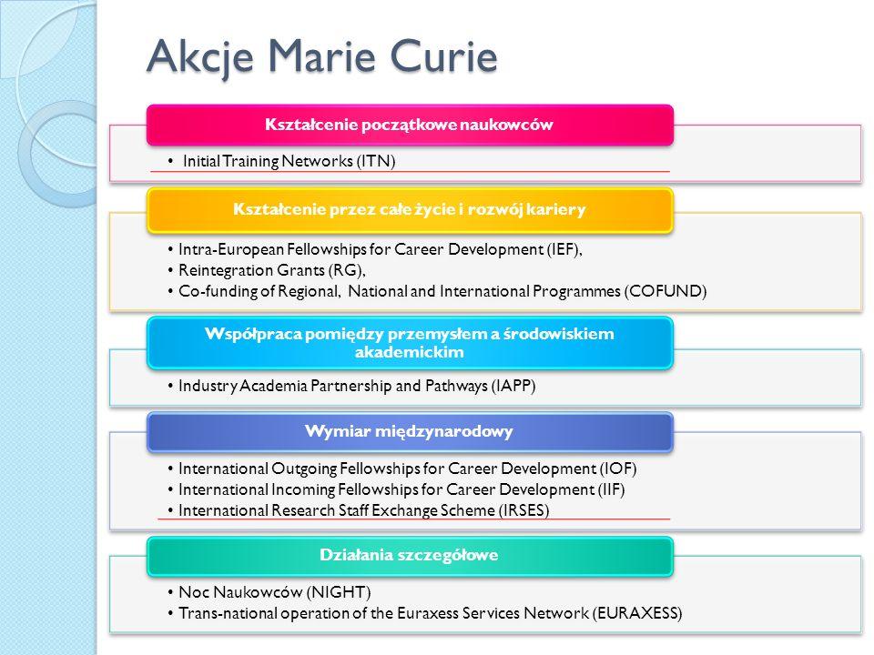 Akcje Marie Curie Kształcenie początkowe naukowców