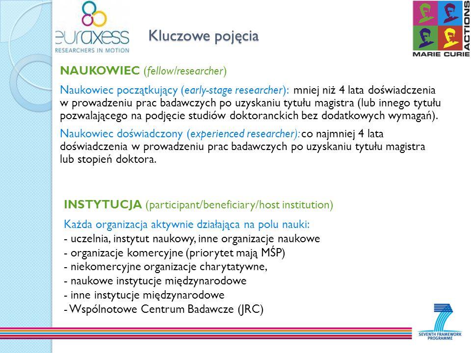 Kluczowe pojęcia NAUKOWIEC (fellow/researcher)