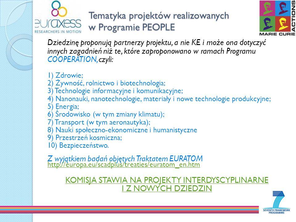 Tematyka projektów realizowanych w Programie PEOPLE