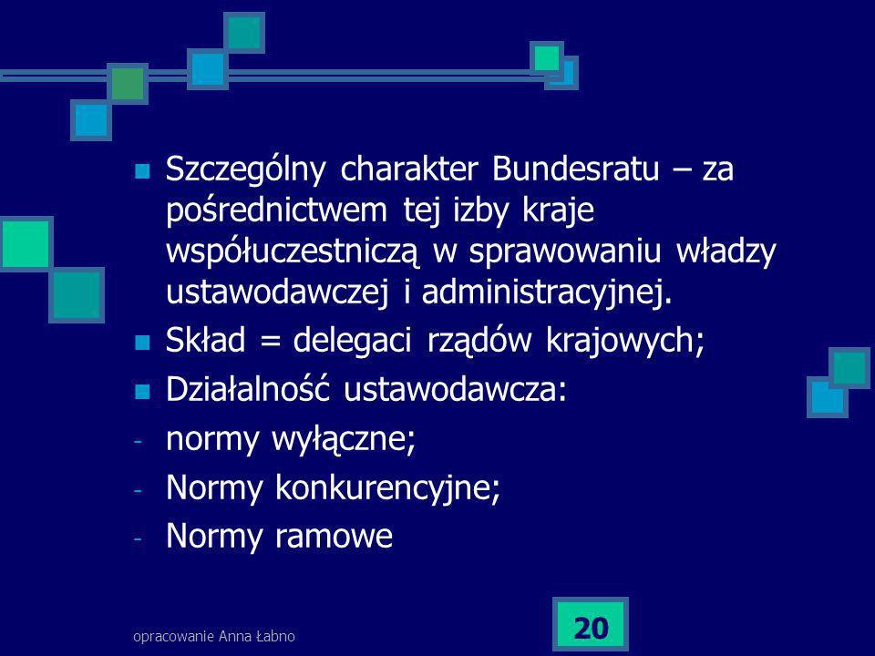 Skład = delegaci rządów krajowych; Działalność ustawodawcza: