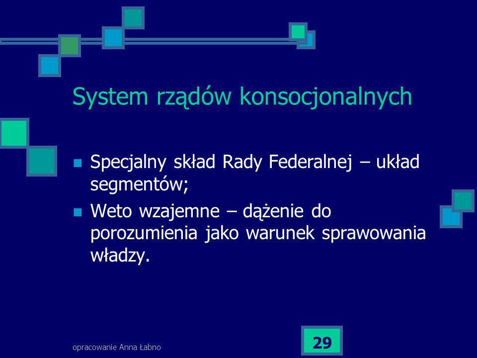 System rządów konsocjonalnych