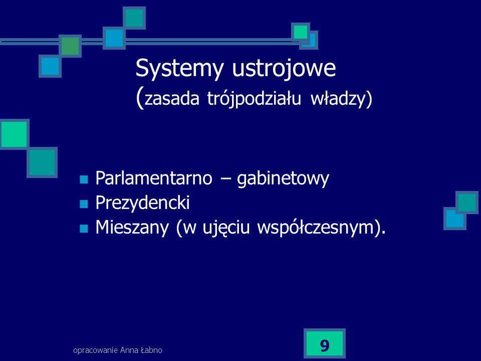 Systemy ustrojowe (zasada trójpodziału władzy)