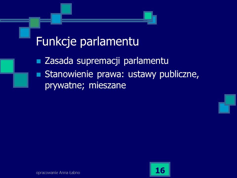 Funkcje parlamentu Zasada supremacji parlamentu