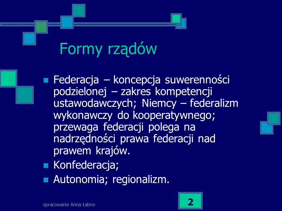 Formy rządów