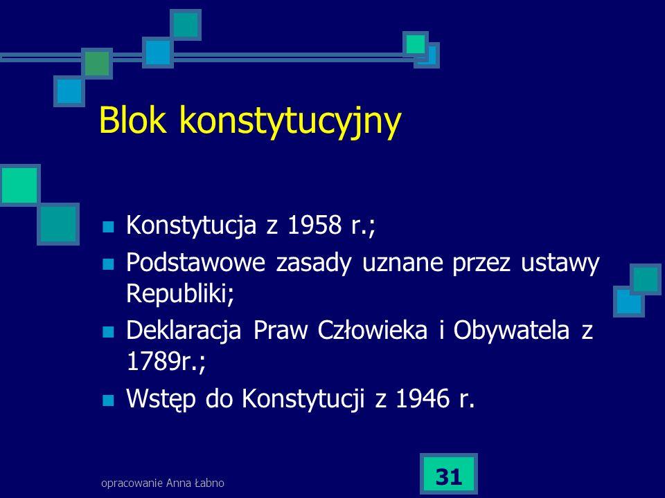Blok konstytucyjny Konstytucja z 1958 r.;