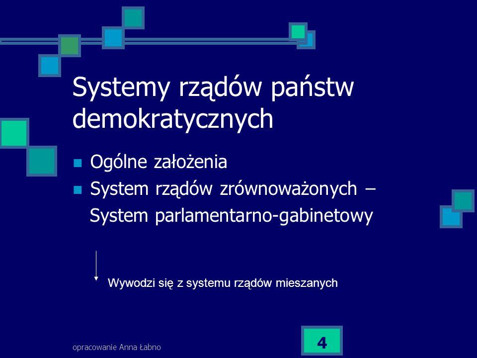 Systemy rządów państw demokratycznych