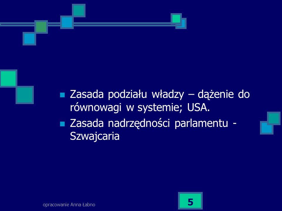 Zasada podziału władzy – dążenie do równowagi w systemie; USA.