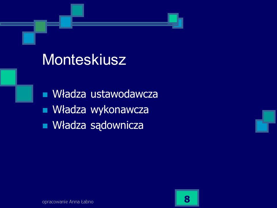 Monteskiusz Władza ustawodawcza Władza wykonawcza Władza sądownicza