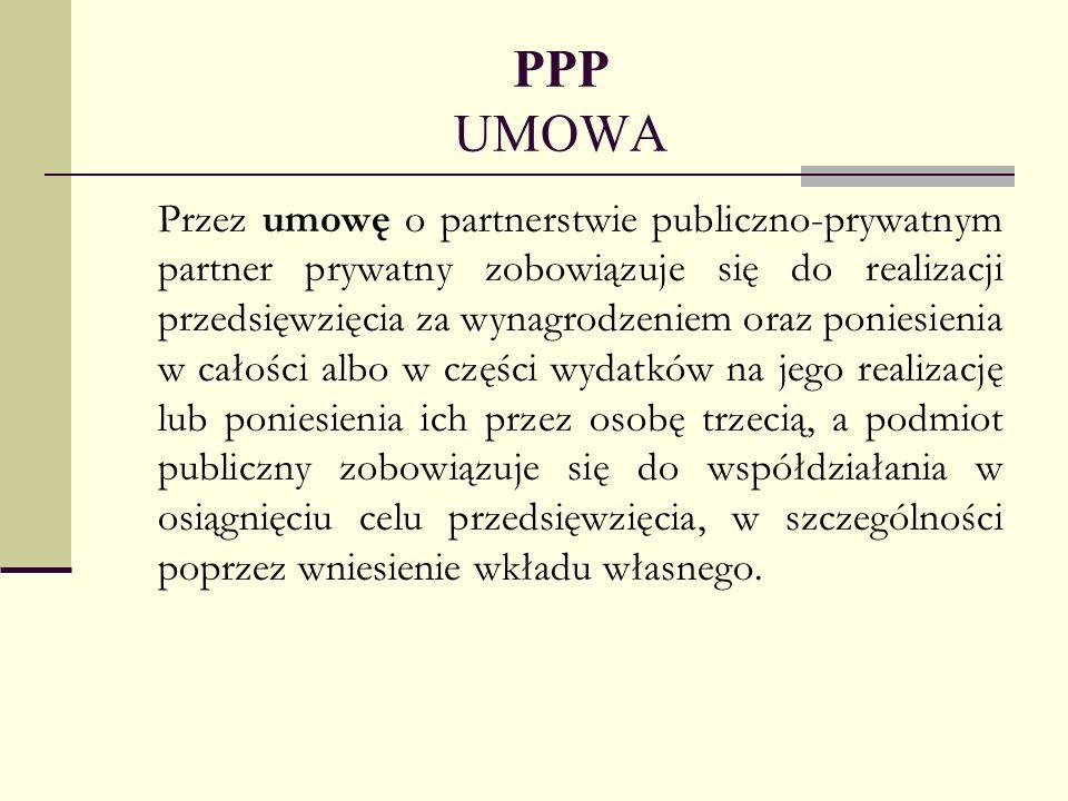 PPP UMOWA
